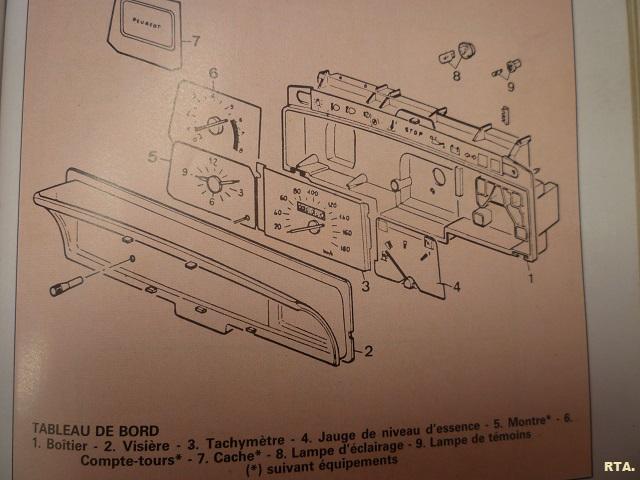 planete 205 electricit remplacement horloge tableau de bord equipement electrique. Black Bedroom Furniture Sets. Home Design Ideas