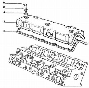 planete 205 diesel fiche changer le joint du cache culbuteur 205 diesel fiches pratiques. Black Bedroom Furniture Sets. Home Design Ideas